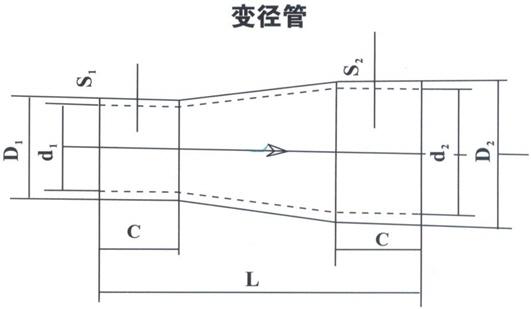 陶瓷复合管变径管产品介绍
